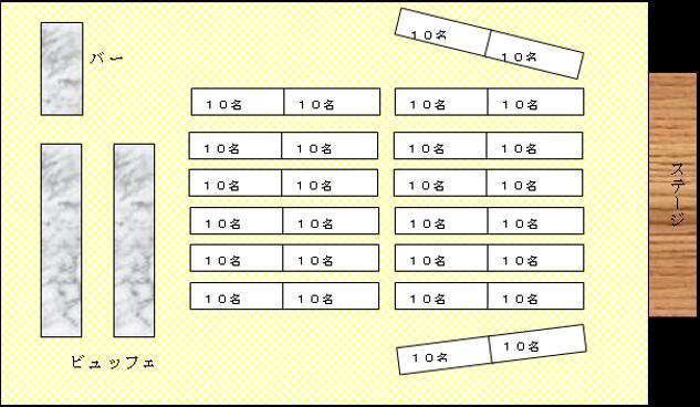 テーブル配置図